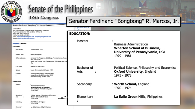 Oxford University confirms Bongbong Marcos got only 'special diploma' 2